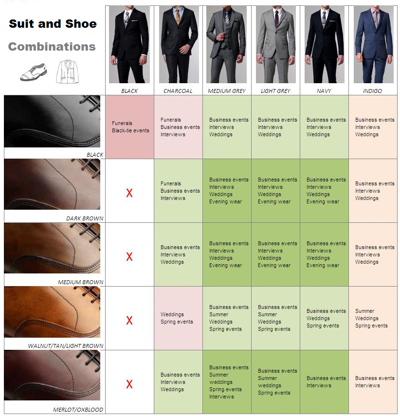 How to Match Shoes with Suit Color | Suit and Shoe Color